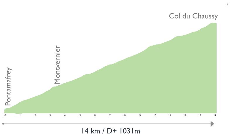 Col du Chaussy par lacets de Montvernier 1553m